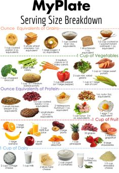 What counts as a serving of fruit? Or an ounce equivalent of grains? Find out mo. - Weight Loss Tips for Women Diets Nutrition and Fitness Healthy Desayunos, Healthy Meal Prep, Healthy Snacks, Healthy Living, Healthy Carbs List, Low Calorie Foods List, 100 Calorie Meals, Best Healthy Foods, Snacks For Diabetics