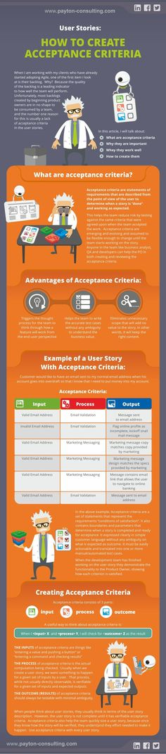 How to Write User Story Acceptance Criteria. If you're a user experience profess. - How to Write User Story Acceptance Criteria. If you're a user experience professional, listen to - Stress Management, Program Management, Agile Software Development, Software Testing, User Story Acceptance Criteria, Design Thinking, Agile User Story, User Story Mapping, Tecnologia