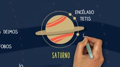 Los planetas del Sistema Solar y sus Satélites Science Videos, Planets In Solar System, Learning, Earth, Objects