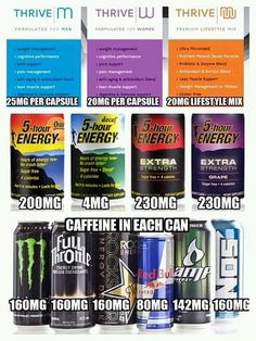 WOW LOOK AT THE CAFFEINE YOU GET FOR OTHER PRODUCTS? ITS TIME TO MAKE THE SWITCH.. https://jointhrivetoday.le-vel.com/Login