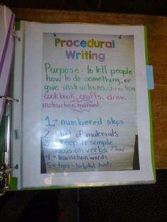 Anchor Chart Binders! - The Organized Classroom Blog