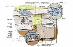 dishwasher installation diagram