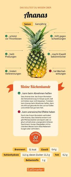 You should know about the pineapple eatsmarter.de # nutrition You should know about the pineapple eatsmarter. Healthy Life, Healthy Eating, Food Facts, Diet And Nutrition, Superfoods, Clean Eating, Food And Drink, Healthy Recipes, Pineapple Nutrition