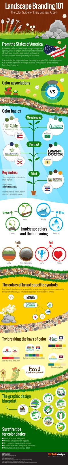 Landscape Branding 101 – The Color Guide For Every Business Aspect! – Think Design | Spinning Design Ideas