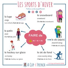 To talk about winter activities in French, we often use the verb FAIRE. Faire du ski, de la luge, etc. Basic French Words, French Phrases, French Verbs, How To Speak French, Learn French, Learn English, English English, French Language Lessons, French Lessons