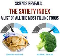 The Satiety Index: Most Filling Foods For Diet | MuscleHack