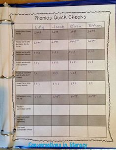 Keeping anecdotal records organized for reading groups to drive your instruction