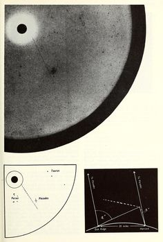 Space encyclopaedia. 1960. https://archive.org/details/spaceencyclopaed00unse