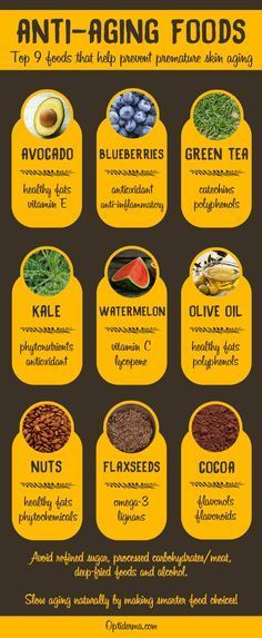 Here are Top 9 Anti-Aging Foods. Slow down skin aging naturally and fade wrinkles by making smarter food choices! Avocado, blueberries, green tea, kale, watermelon, olive oil, nuts, flaxseeds and cocoa are great choices. Follow a diet rich in antioxidants! Read this article for more natural tips for skin aging and wrinkles: http://www.optiderma.com/healthy-skin-tips/wrinkles/