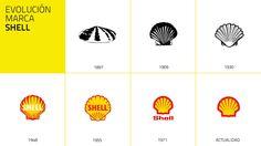 """""""Evolución de la marca Shell hasta la actualidad"""""""