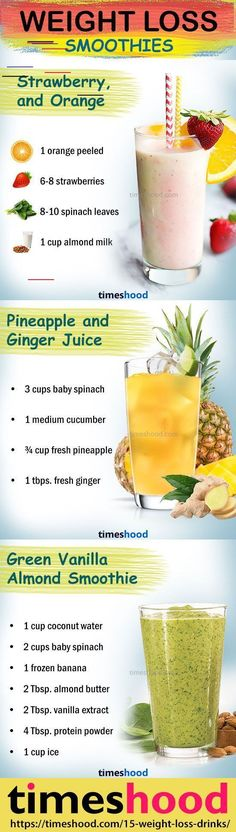 Weight Loss Smoothie Recipes, Weight Loss Meals, Healthy Recipes For Weight Loss, Weight Loss Drinks, Losing Weight, Muesli, Granola, Brunch, Healthy Smoothies