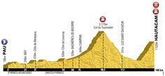 l'Étape du Tour : The route