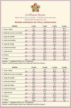 medidasestandares_02_infantilyjuvenil