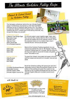 Yorkshire Pudding recipe card