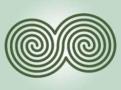 celtic symbols - Buscar con Google