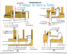 How To Plumb a Bathroom (with multiple diagrams) - Hammerpedia - Pex manifold system - Toilet Drain, Bathroom Drain, Basement Bathroom, Small Bathroom, Bathroom Layout, Bathroom Ideas, Plumbing Drains, Bathroom Plumbing, Plumbing Pipe