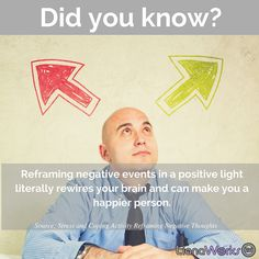 Reframing negative events in a positive light literally rewires your brain and can make you a happier person. #positivity #happiness