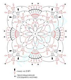 Вяжем эффектное платье крючком от Anthropologie. Обсуждение на LiveInternet - Российский Сервис Онлайн-Дневников