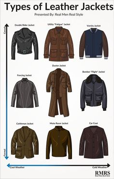 mens_fashion - How To Instantly Look Like A Badass Ultimate Guide To Buying A Leather Jacket Different Styles, Fabric & Care For Men's Leather Jackets Fashion Terms, Fashion Mode, Mens Fashion, Daily Fashion, Rugged Fashion, London Fashion, Style Fashion, Types Of Jackets, Men's Jackets