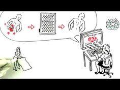 Tendinite : Soulager le symptome  Les Maux De Dos