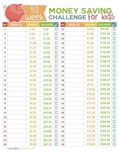 52 Week Money Challenge for Kids printable, Download free 52 Week Money Challenge Print to save money all 365 days of the year