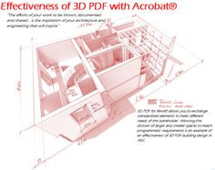Effectiveness of 3D PDF with Acrobat