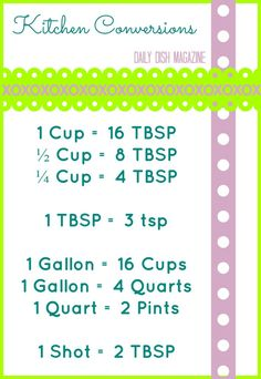 Do you know how many Cups are in a Gallon? Print for FREE a cute Kitchen Cooking Conversions Chart from Daily Dish Magazine. Get creative with it and decorate!