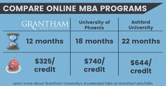 12 months. $12,025. No GMAT. Your MBA is closer than you think!