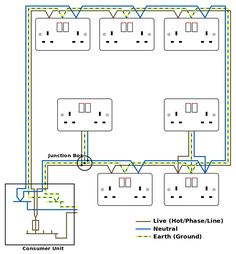 aff87c78a0ff426247ab0ed32d915bc8 electrical wiring diagram electrical installation house wiring diagram of a typical circuit buscar con google diagram of house wiring at gsmportal.co