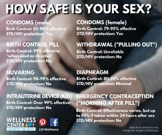 sex withdrawal safe