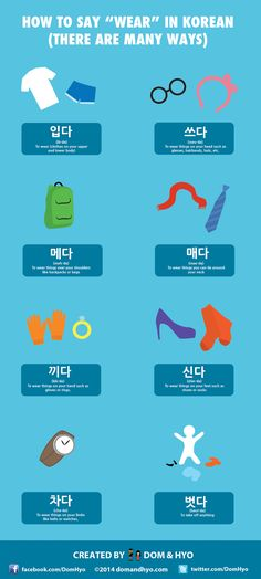 "The Many Verbs for ""Wear"" in Korean Infographic"