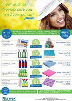 Norwex Home - Premium Microfiber & Sustainable Cleaning Products Cleaning Fun, Norwex Cleaning, Chemical Free Cleaning, Green Cleaning, Diy Cleaning Products, Norwex Products, Cleaning Supplies, Norwex Australia, Norwex Cloths