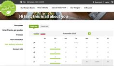 Image result for hellofresh account