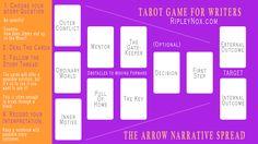 http://ripleynox.com/wp-content/uploads/2015/04/Arrow-Narrative-Spread1.png