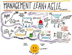 Comment utiliser le lean et agile ?