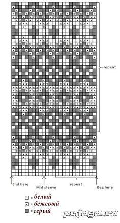 Jumper Knitting Pattern, Fair Isle Knitting Patterns, Fair Isle Pattern, Knitting Charts, Knit Patterns, Tapestry Crochet Patterns, Weaving Patterns, Mosaic Patterns, Fair Isle Chart