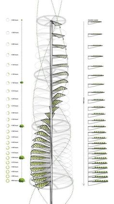 Urban Vertical Farming: Generative System for a Vegetable Growing Infrastructure - eVolo | Architecture Magazine #verticalfarming