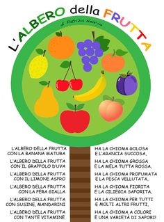W the Fruit Green School, Italian Language, First Baby, Nursery Rhymes, Baby Food Recipes, Coloring Books, Fairy Tales, Crafts For Kids, Dads