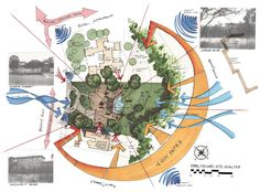 Site Analysis: Visualizing a Site Analysis Ever wonder how the environment and natural surroundings will affect the design of a home? Here is a sample of a typical site analysis we think through in the design process, and sometimes illustrate for the client. The interplay of the building mass and natural features, such as trees, sun path, wind patterns, and the form of the land are important items to consider and can help ensure that the site is utilized to maximum advantage.