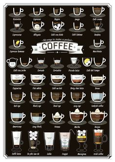 The 38 Ways to Make a Perfect Coffee poster features the most extensive collection of coffee beverages ever! From the obvious espresso, cappuccino and Frappuccino, Dessert Im Glas Winter, Coffee Type, Best Coffee, Best Smoothie, Ways To Make Coffee, Making Coffee, Coffee Infographic, Best Espresso Machine