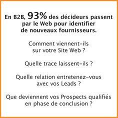 InBOund Marketing : statistiques B2B