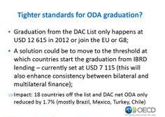 Should we have tighter standards for ODA?