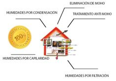 Noticias rehabilitación energética SATE