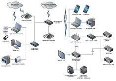Secure Wireless Network Diagram Best Site Wiring Harness