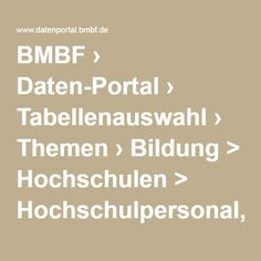 BMBF › Daten-Portal › Tabellenauswahl › Themen›Bildung > Hochschulen > Hochschulpersonal, Habilitationen