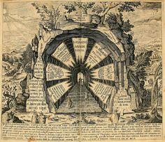 015-Cuarto grabado rectangular horizontal-Amphitheatrvm sapientiae aeternae…-1609- Heinrich Khunrath