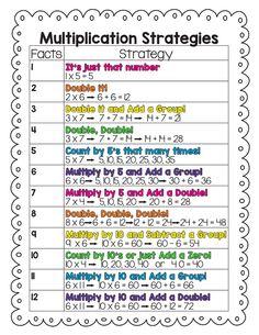 math worksheet : 1000 ideas about multiplication strategies on pinterest  : Multiplication Strategies Worksheet
