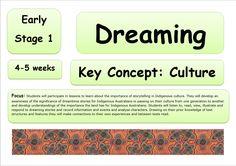 Storytelling in indigenous culture. Prep
