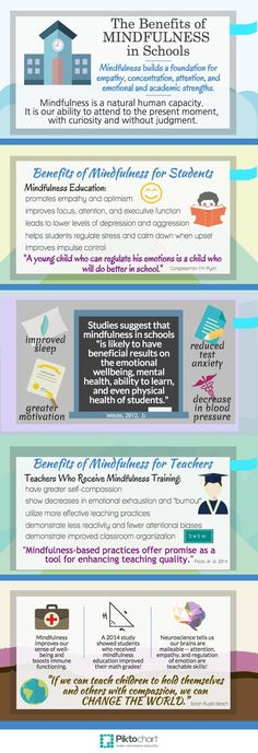 Utilizing mindfulness in schools can have amazing benefits.