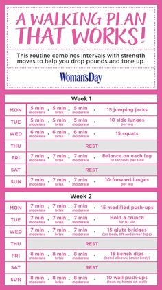 beginner treadmill to 5k printable and weekly weight loss